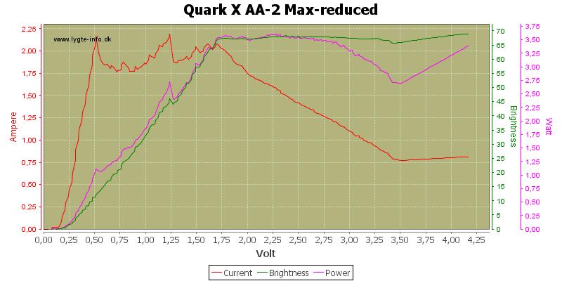 Quark%20X%20AA-2%20Max-reduced