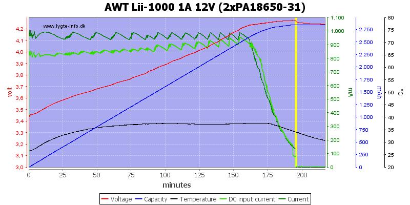 AWT%20Lii-1000%201A%2012V%20(2xPA18650-31)