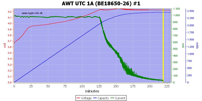 AWT%20UTC%201A%20(BE18650-26)%20%231