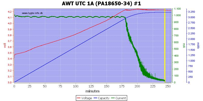 AWT%20UTC%201A%20(PA18650-34)%20%231