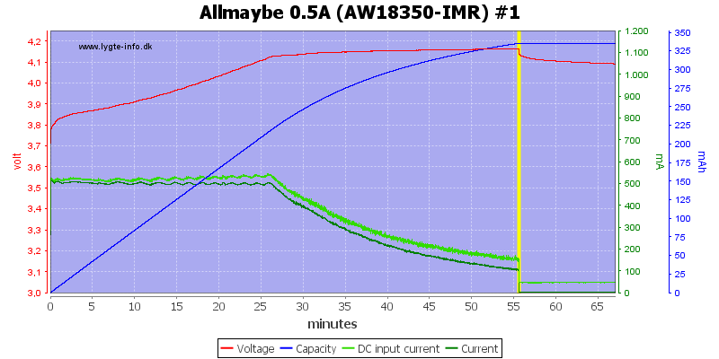 Allmaybe%200.5A%20%28AW18350-IMR%29%20%231