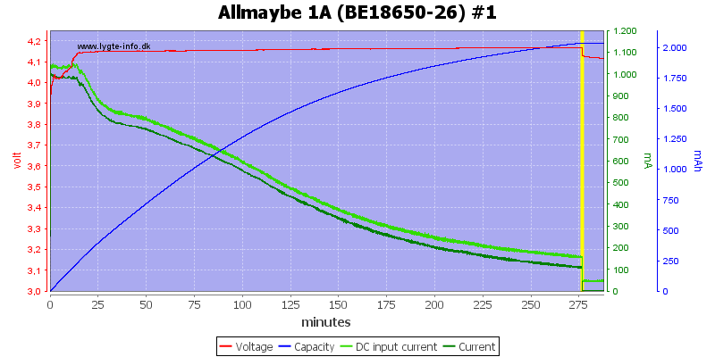 Allmaybe%201A%20%28BE18650-26%29%20%231