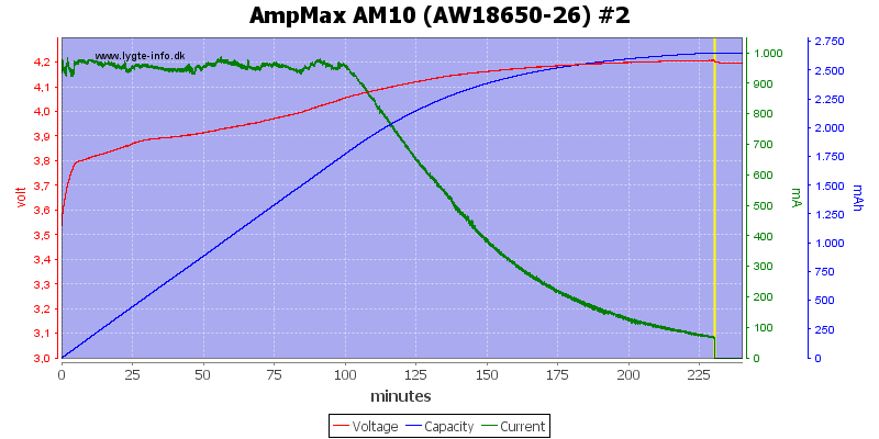 AmpMax%20AM10%20(AW18650-26)%20%232