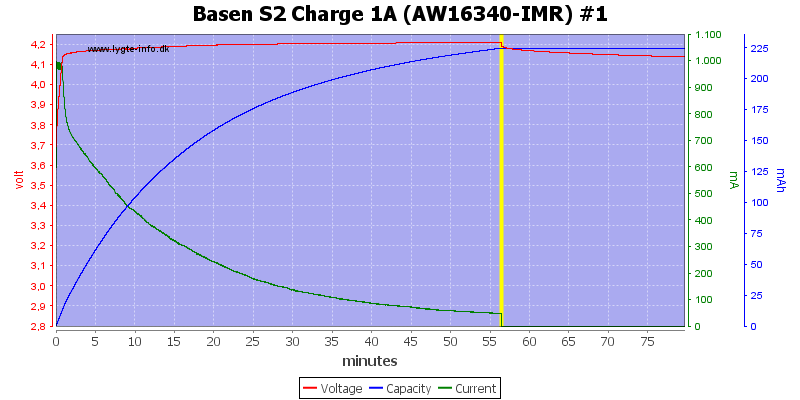 Basen%20S2%20Charge%201A%20(AW16340-IMR)%20%231