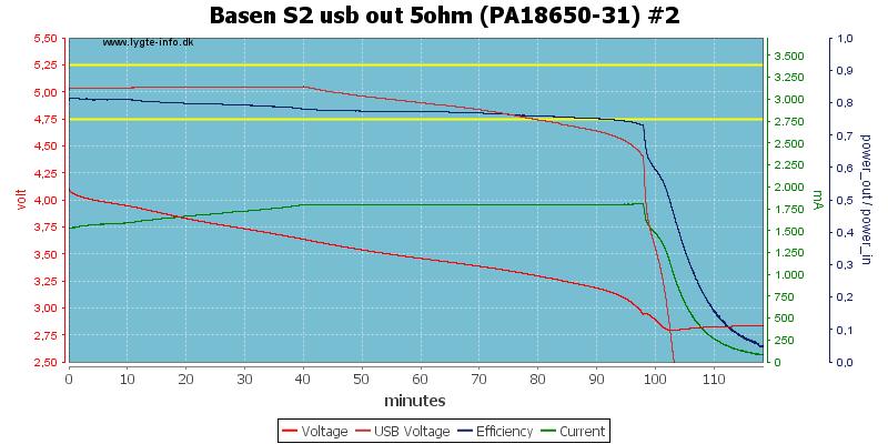 Basen%20S2%20usb%20out%205ohm%20(PA18650-31)%20%232
