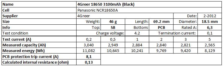 4Greer%2018650%203100mAh%20(Black)-info