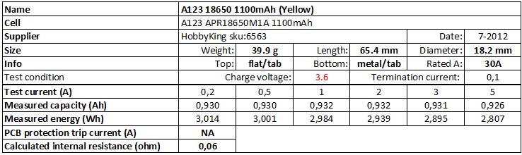 A123%2018650%201100mAh%20(Yellow)-info