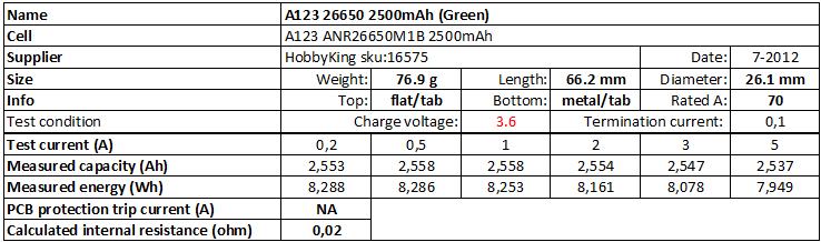 A123%2026650%202500mAh%20(Green)-info