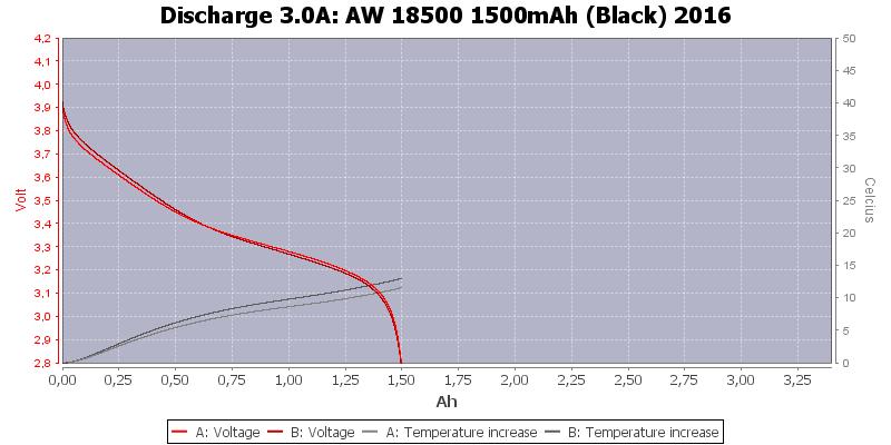 AW%2018500%201500mAh%20(Black)%202016-Temp-3.0