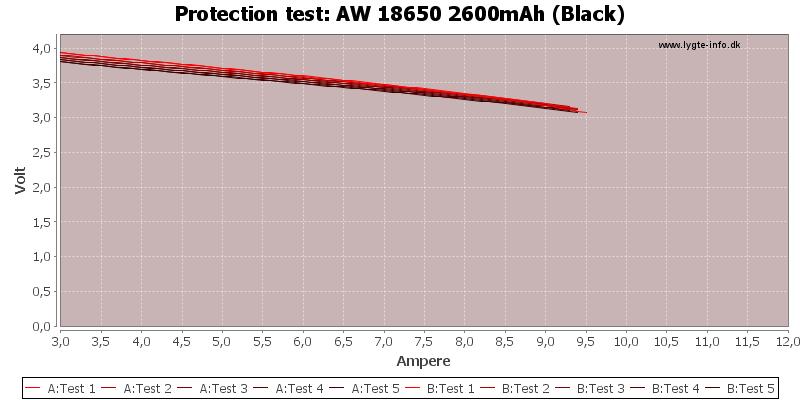 AW%2018650%202600mAh%20(Black)-TripCurrent