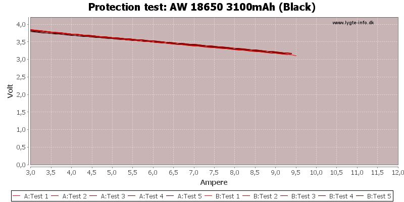 AW%2018650%203100mAh%20(Black)-TripCurrent