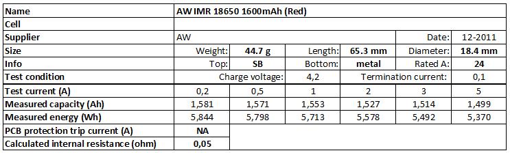AW%20IMR%2018650%201600mAh%20(Red)-info