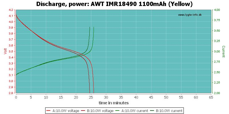 AWT%20IMR18490%201100mAh%20(Yellow)-PowerLoadTime