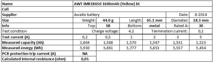 AWT%20IMR18650%201600mAh%20(Yellow)%20bt-info