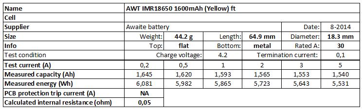 AWT%20IMR18650%201600mAh%20(Yellow)%20ft-info
