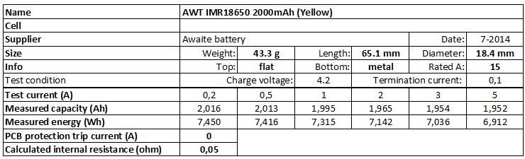 AWT%20IMR18650%202000mAh%20(Yellow)-info