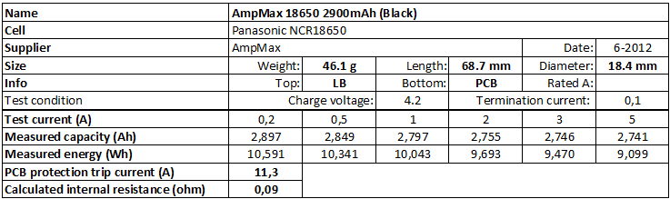 AmpMax%2018650%202900mAh%20(Black)-info