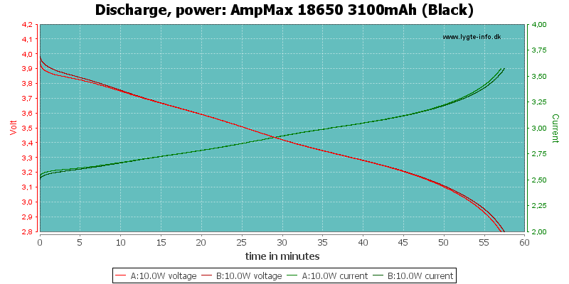 AmpMax%2018650%203100mAh%20(Black)-PowerLoadTime