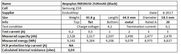 Ampsplus%20INR18650%202500mAh%20(Black)-info