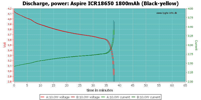 Aspire%20ICR18650%201800mAh%20(Black-yellow)-PowerLoadTime