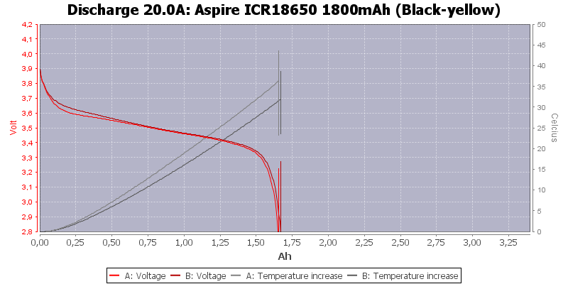 Aspire%20ICR18650%201800mAh%20(Black-yellow)-Temp-20.0