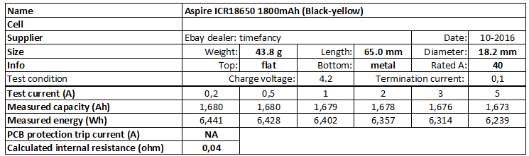 Aspire%20ICR18650%201800mAh%20(Black-yellow)-info