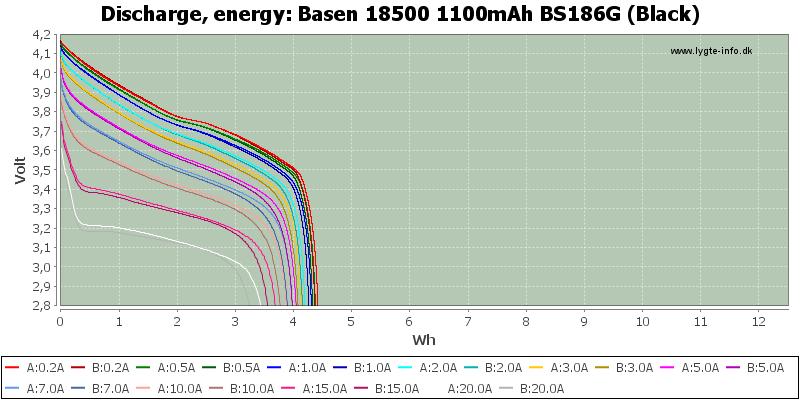 Basen%2018500%201100mAh%20BS186G%20(Black)-Energy