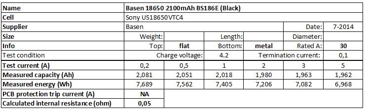 Basen%2018650%202100mAh%20BS186E%20(Black)-info