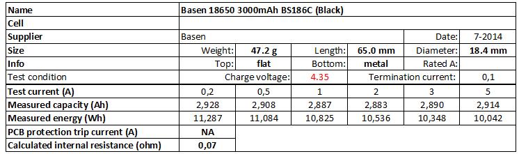 Basen%2018650%203000mAh%20BS186C%20(Black)%204.35V-info