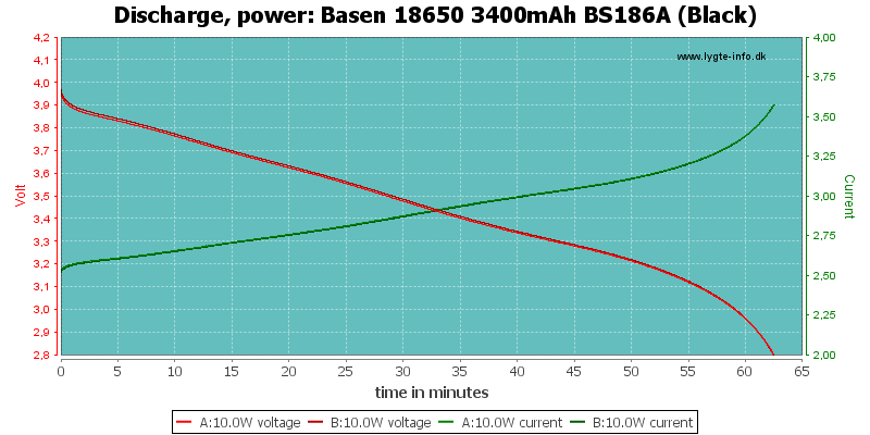 Basen%2018650%203400mAh%20BS186A%20(Black)-PowerLoadTime
