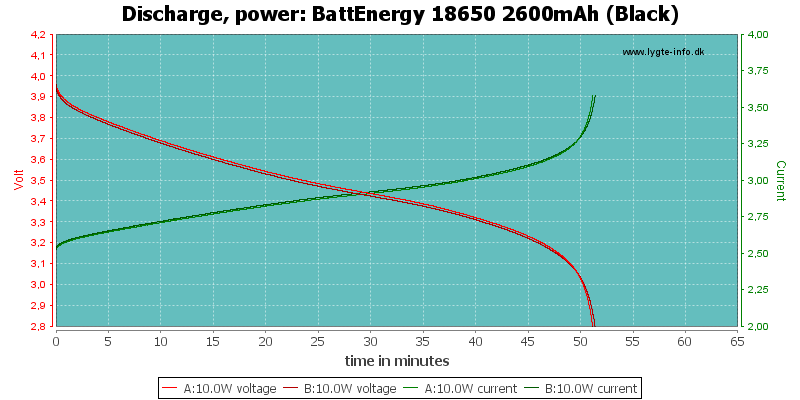BattEnergy%2018650%202600mAh%20(Black)-PowerLoadTime