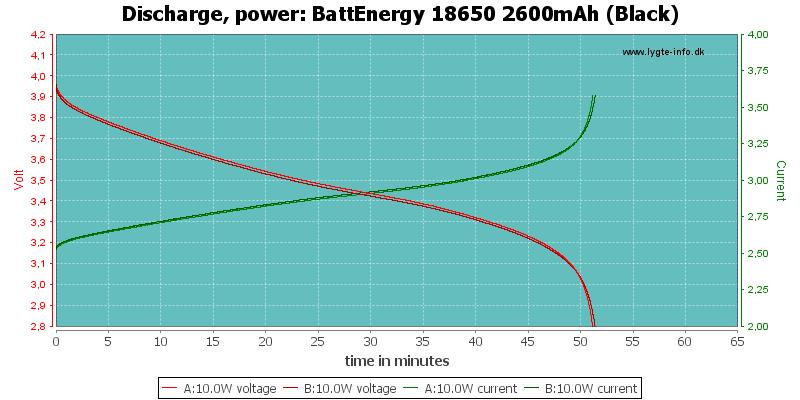 BattEnergy%2018650%202600mAh%20(Black)-PowerLoadTime