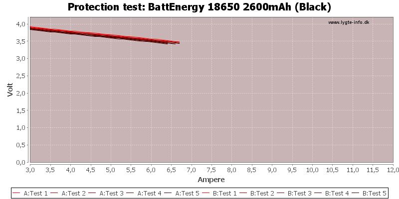 BattEnergy%2018650%202600mAh%20(Black)-TripCurrent