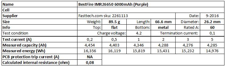 BestFire%20IMR26650%206000mAh%20(Purple)-info