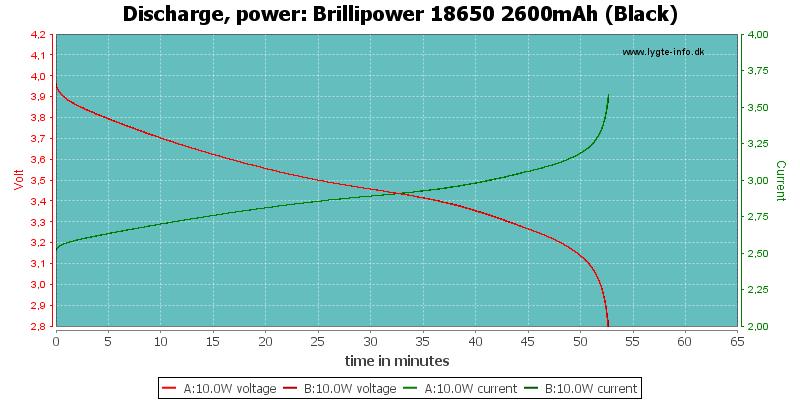 Brillipower%2018650%202600mAh%20(Black)-PowerLoadTime