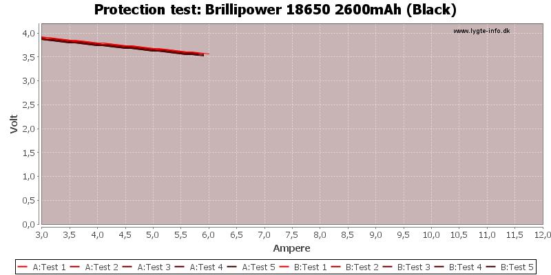 Brillipower%2018650%202600mAh%20(Black)-TripCurrent