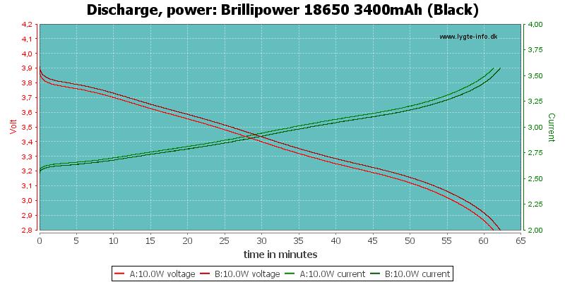 Brillipower%2018650%203400mAh%20(Black)-PowerLoadTime