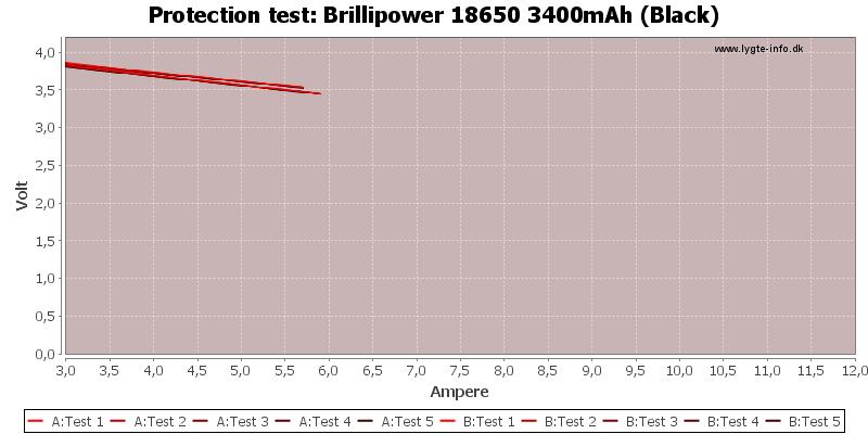 Brillipower%2018650%203400mAh%20(Black)-TripCurrent