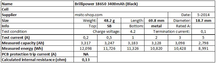 Brillipower%2018650%203400mAh%20(Black)-info