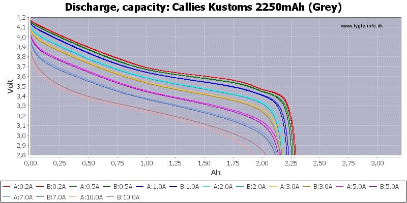 Callies%20Kustoms%202250mAh%20(Grey)-Capacity