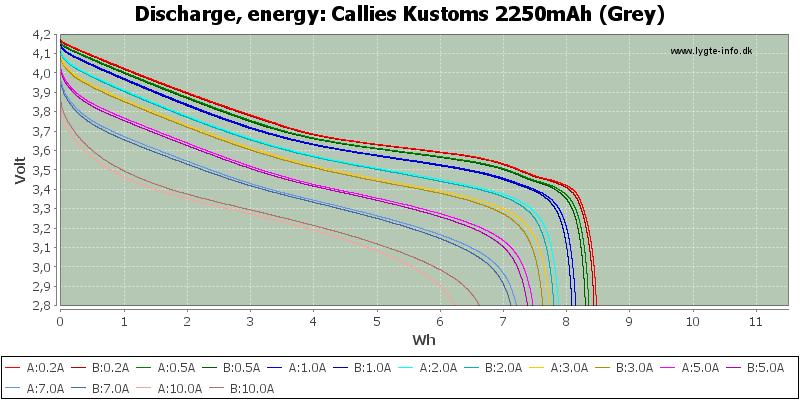 Callies%20Kustoms%202250mAh%20(Grey)-Energy