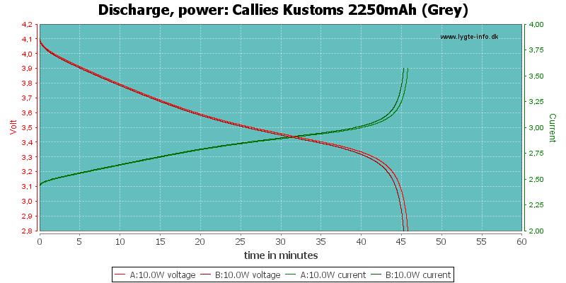Callies%20Kustoms%202250mAh%20(Grey)-PowerLoadTime
