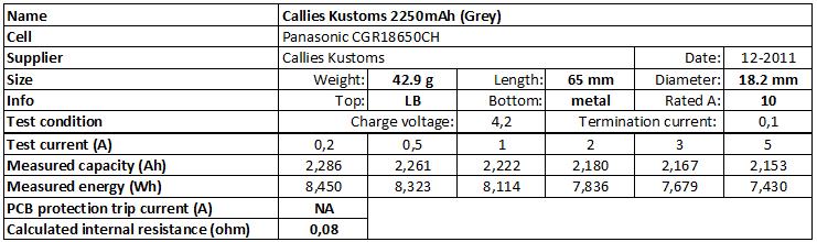 Callies%20Kustoms%202250mAh%20(Grey)-info