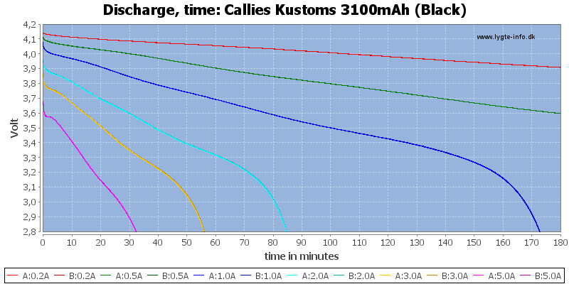 Callies%20Kustoms%203100mAh%20(Black)-CapacityTime
