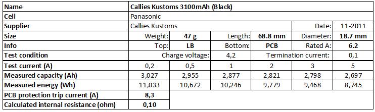 Callies%20Kustoms%203100mAh%20(Black)-info