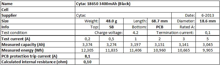 Cytac%2018650%203400mAh%20(Black)-info