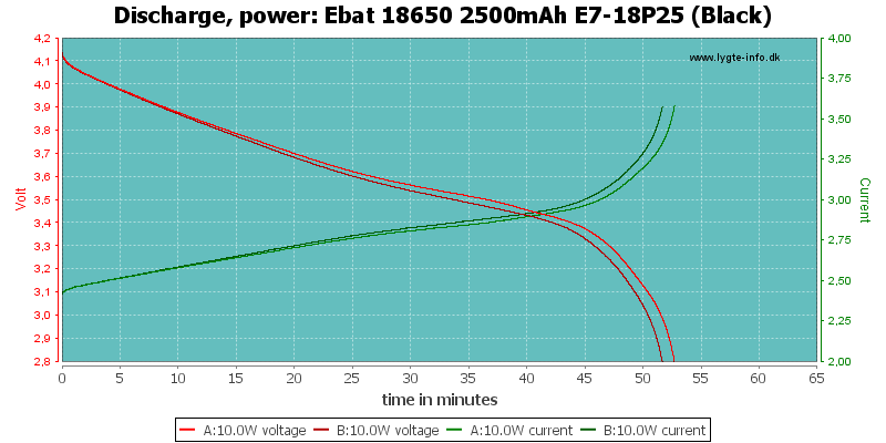 Ebat%2018650%202500mAh%20E7-18P25%20(Black)-PowerLoadTime