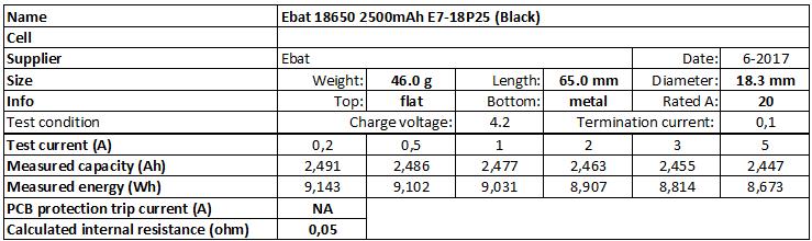 Ebat%2018650%202500mAh%20E7-18P25%20(Black)-info