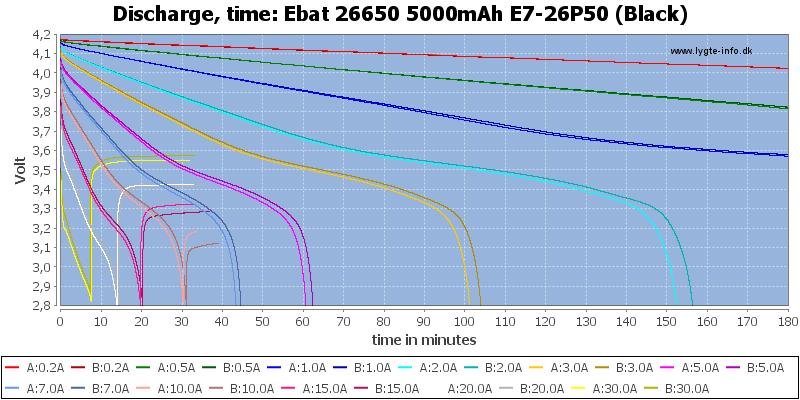 Ebat%2026650%205000mAh%20E7-26P50%20(Black)-CapacityTime