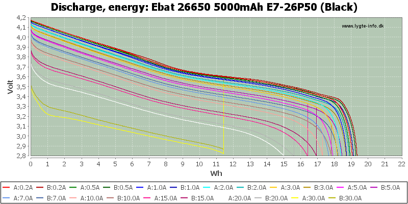 Ebat%2026650%205000mAh%20E7-26P50%20(Black)-Energy